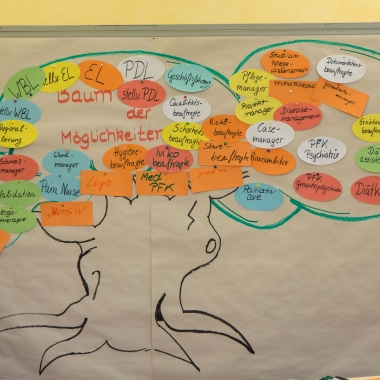 """""""Baum der Möglichkeiten"""" zeigt die Chancen im Gesundheitswesen"""