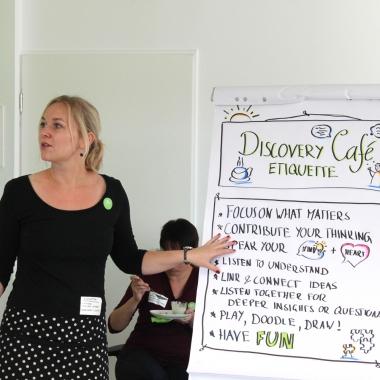 Art-of-Hosting Methodiken inspirieren uns bei unseren Workshops