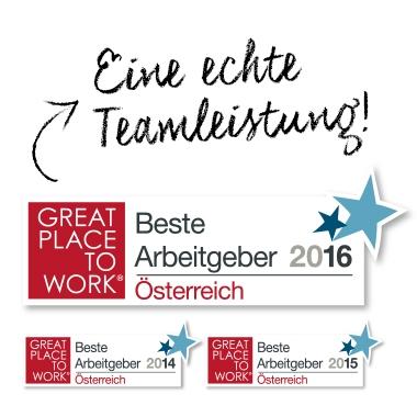 Lidl Österreich Als Arbeitgeber: Gehalt, Karriere, Benefits | Kununu