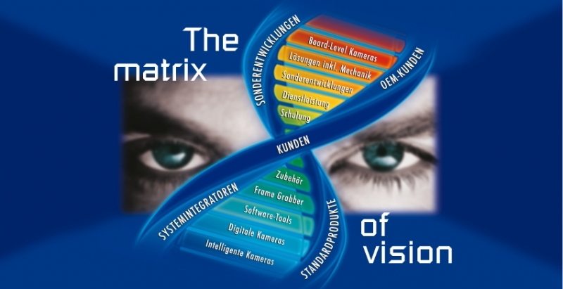 MATRIX VISION GmbH