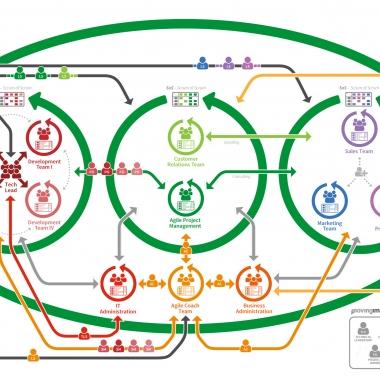 """movingimage agile """"mia"""" framework"""