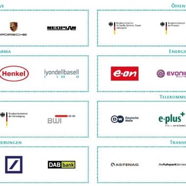 Unsere Kunden: Namhafte Unternehmen und Organisationen aus Industrie und Handel sowie dem öffentlichen Sektor