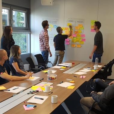 Agiles Arbeiten in cross funktionalen Teams