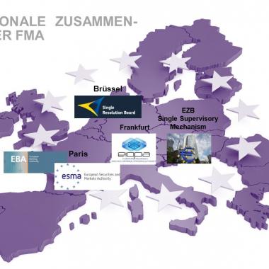 In unserem europäischen Partnernetzwerk können Sie internationale Aufsichtsagenden aktiv mitgestalten.