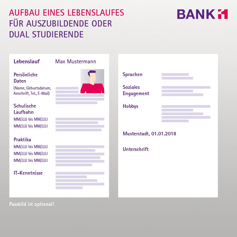Bank11 für Privatkunden und Handel als Arbeitgeber: Gehalt, Karriere ...