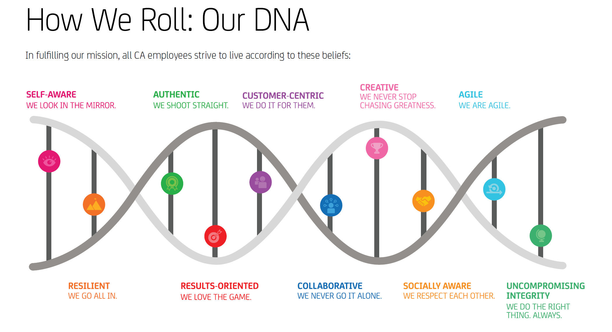 DNA-Pic.png