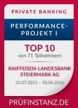 2016 PPI Raiffeisen LB Steiermark.jpg