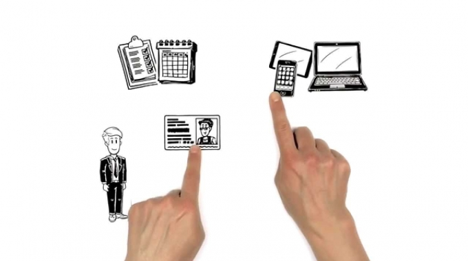 maiConnect - einfache Integration von SAP CRM mit Outlook / Office 365