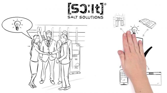IT-Lösungen für den Multichannel-Commerce