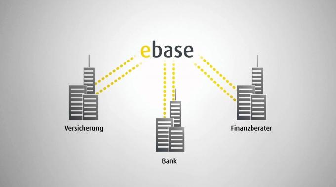 ebase: Ihr zuverlässiger Finanzpartner