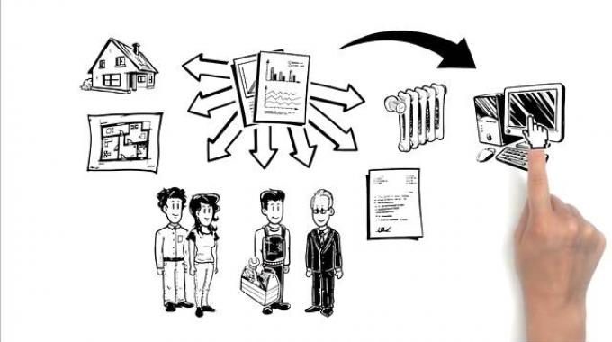 DOMUS NAVI - Büroorganisation einfach erklärt
