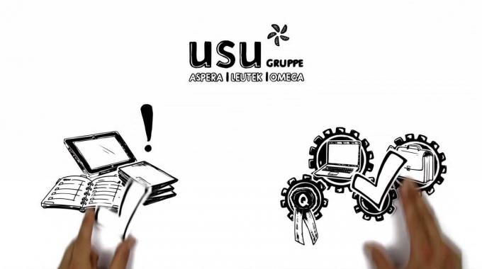 Die USU Gruppe: Unsere Lösungen kurz erklärt