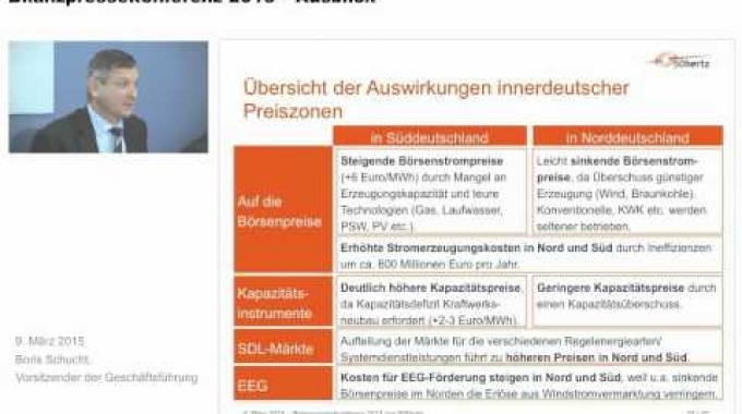 Ausblick 2015 (Boris Schucht (CEO) während der 50Hertz-Bilanzpressekonferenz am 9.3.2015)