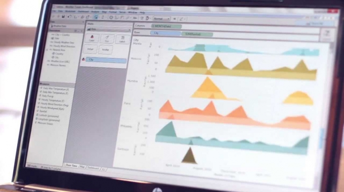 Tableau Software Overview