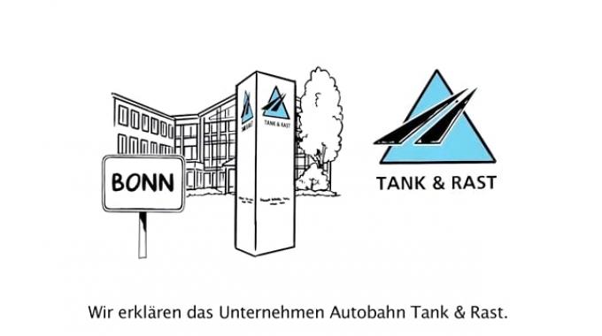 Autobahn Tank & Rast GmbH - Simpleshow