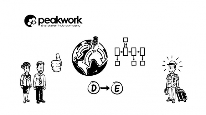 peakwork - Introduction to the Player-Hub technology (Spanish)