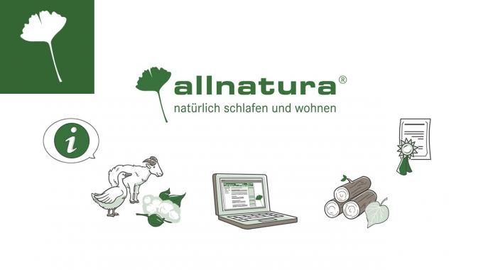 allnatura - der Online-Shop mit Unterschied