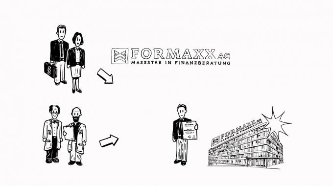 FORMAXX in 3 Minuten