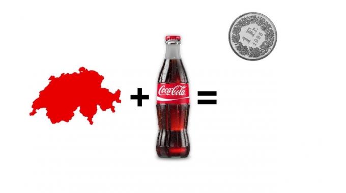 Der Beitrag von Coca-Cola zur Schweizer Volkswirtschaft
