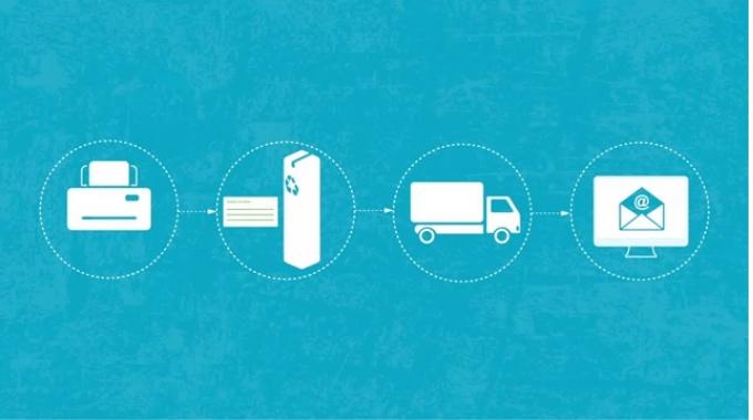 Der Umwelt zuliebe: Das neue permasoft Recycling-Konzept von perma-trade
