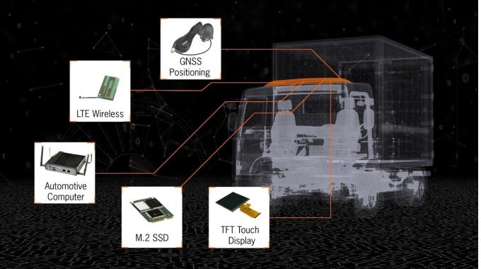 RUTRONIK EMBEDDED - Combine Technologies. Realize EMBEDDED Designs.
