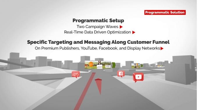 Digital branding campaign – Case Study cashgate AG x Webrepublic.