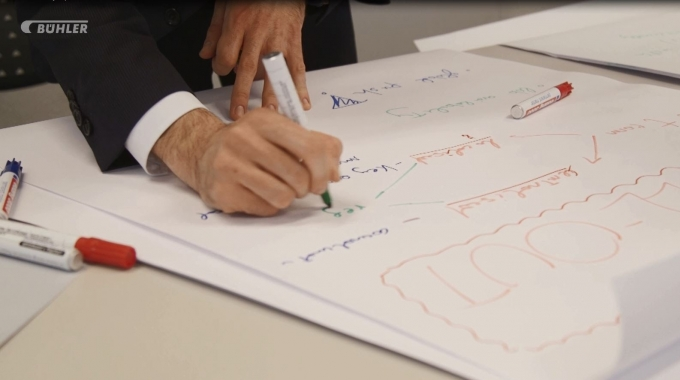 Bühler Management Trainee Program - Assessment Days 2016