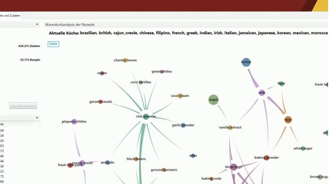 Data Science Demo #1