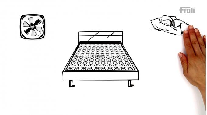 Wie schlafe ich besser – Froli Bettsysteme
