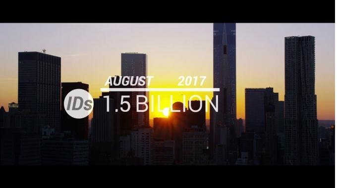 1.5 Billion TeamViewer IDs