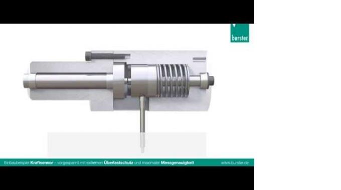 Einbaubeispiel Kraftsensor - vorgespannt mit extremem Überlastschutz und maximaler ...