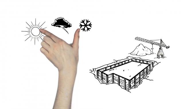 Erklärvideo: Herstellung von Transportbeton