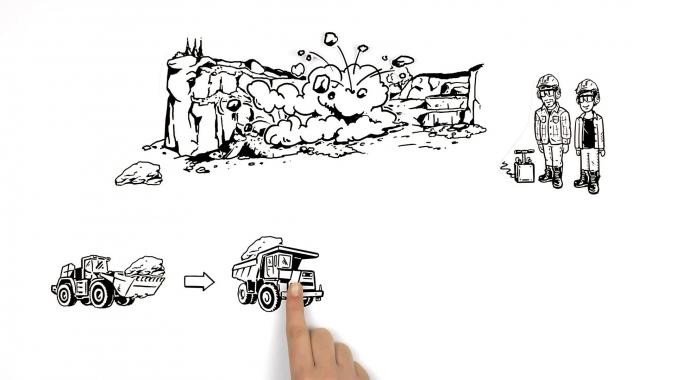 Erklärvideo: Herstellung von Zement