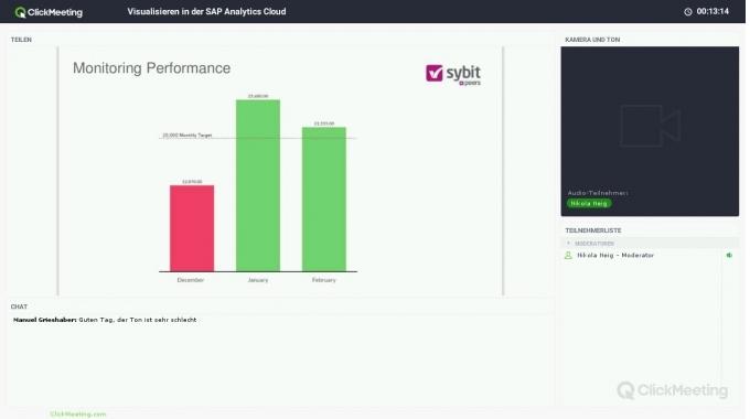 Visualisieren in der SAP Analytics Cloud