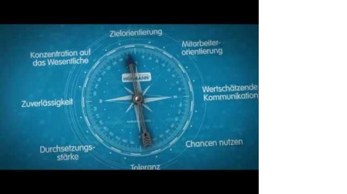 Führungskompass Hofmann Personal