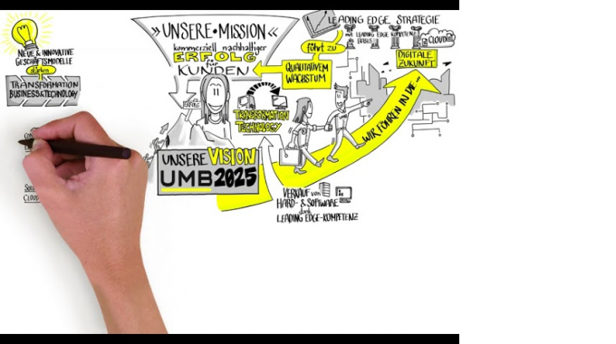 Unsere Vision UMB 2025