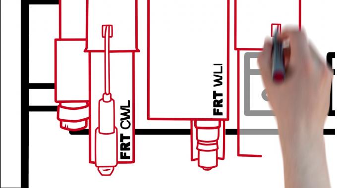 FRT MultiSensorTechnology