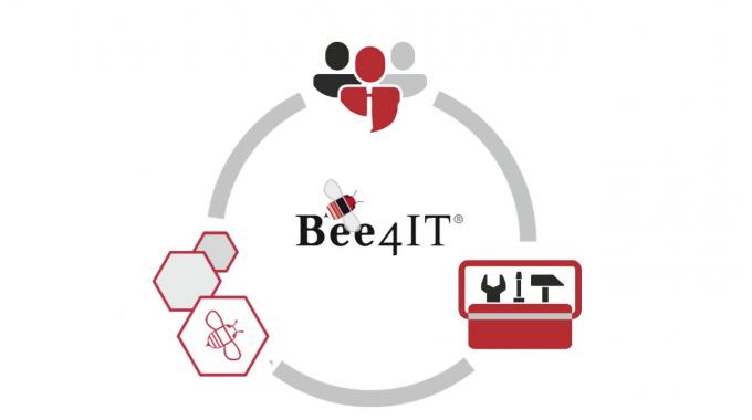 Bee4IT - Wegweisendes Informations- und Technologiemanagement