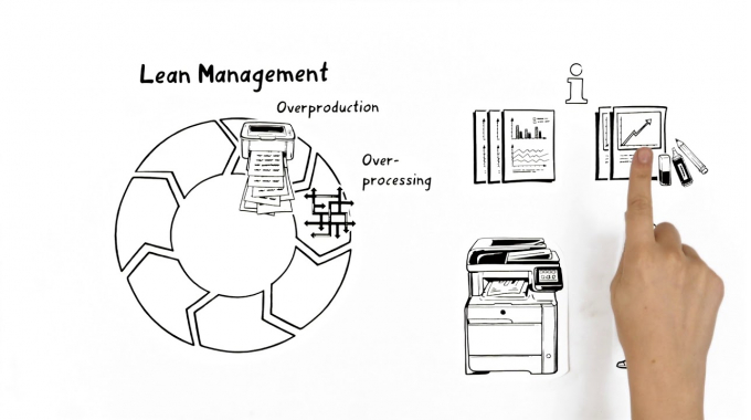 Lean Management - Increase added value and identify waste