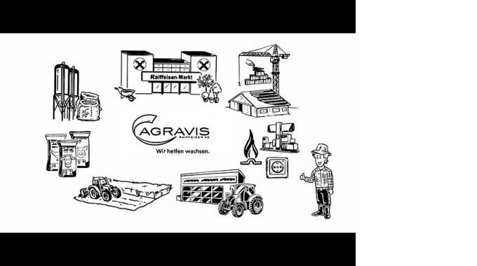 Was macht AGRAVIS? Einfach erklärt!
