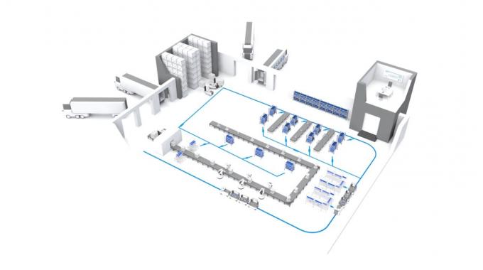 Smart Factory Logistics - Last Mile Management (DE)