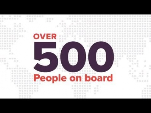 RTB House | Over 500 People On Board
