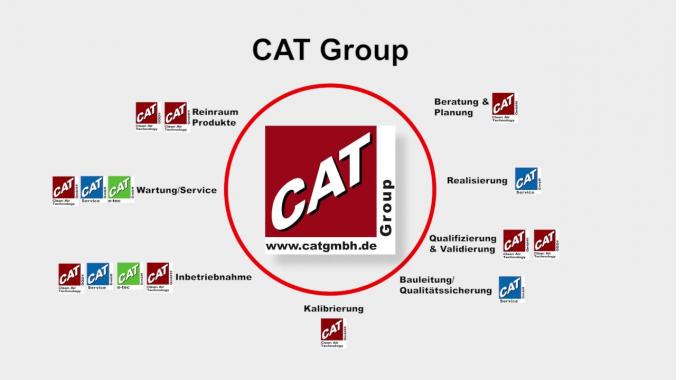 CAT Gruppe, Imagevideo, deutsch