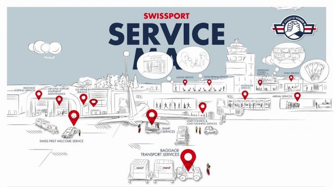 Service Map Swissport Zurich