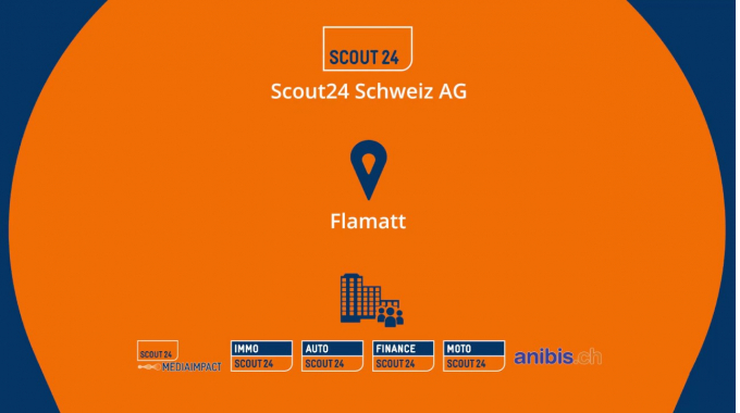 Scout24 - leading network of online marketplaces in Switzerland