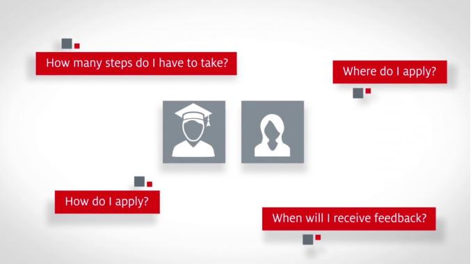 Henkel's application process