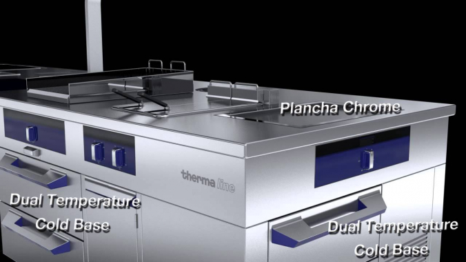 THERMALINE PROFESSIONAL KITCHEN | Electrolux Professional
