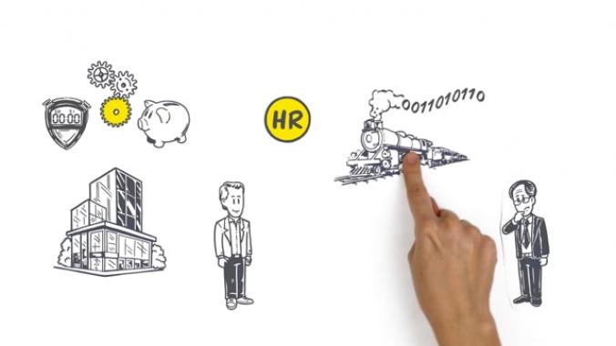 HR for KMU