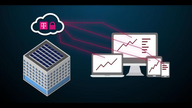 Digital Facility Management