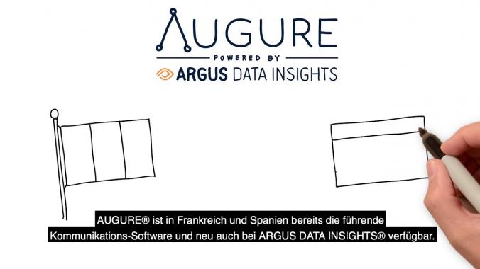 AUGURE® – die Software für Kommunikationsprofis